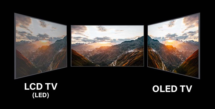 What Are OLED TVs? - TechReviewer